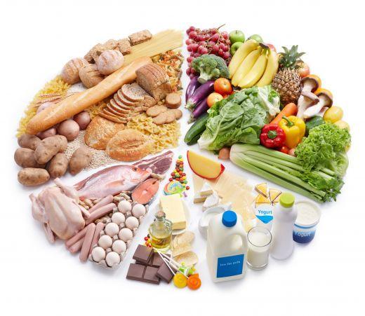 Dieta PALEO - Cea mai eficienta dieta de slabit. Regimul alimentar devenit stil de viata