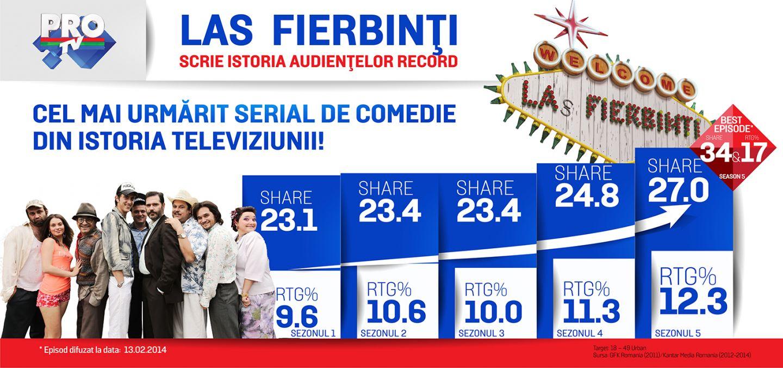 Ultimul episod din bdquo;Las Fierbinti  a incins audientele