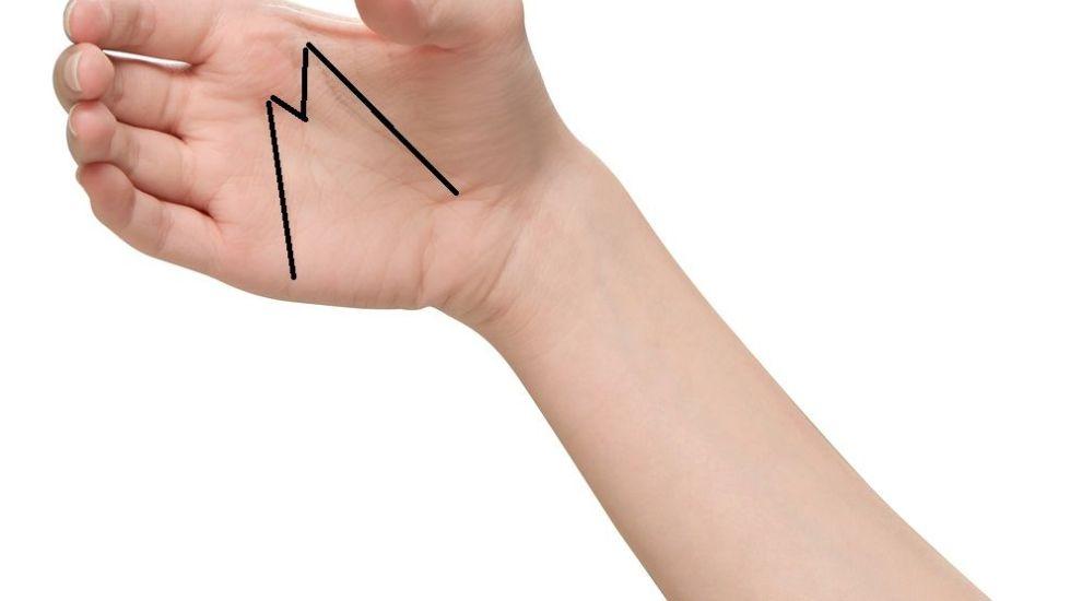 Cat noroc ai in viata in functie de liniile de pe palma. Iata ce inseamna daca ai litera  M