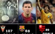 """DRAMA care il va lovi pe Messi! Un atacant cu 89 de goluri isi aduna probele si le trimite la FIFA: """"Suntem suparati"""""""