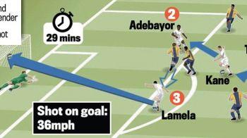 """Secretul din spatele golului anului in Europa League reusit de Lamela: """"Un gol mare, urias, incredibil!"""" Cum l-a pregatit. VIDEO"""