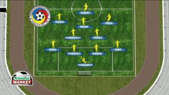"Nationala Romaniei, in fata primului meci de ""39-1"". Echipa pregatita de Iordanescu in primul meci din 2015, cu Insulele Feroe"