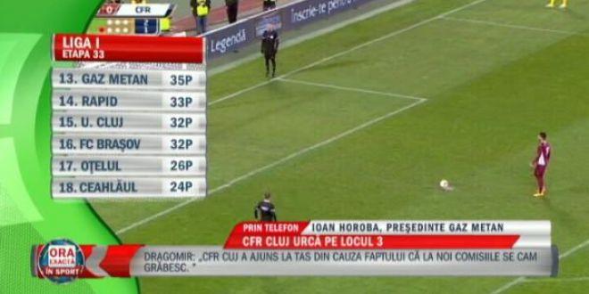 Si daca si-a luat CFR punctele, tot aia e pentru noi!  Ce calcul si-a facut Horoba inainte de ultimele 180 de minute in Liga I: