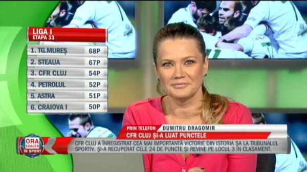 """REACTIA lui Dumitru Dragomir dupa decizia TAS: """"Eu am zis ca si daca vine Mourinho NU salveaza Rapidul!"""" Unde a gresit LPF:"""