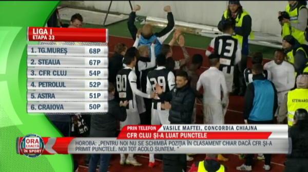"""SCHEMA prin care CFR a pacalit jucatorii: """"Sunt siderat, am fost jefuit de clubul din Cluj! Jucatorii sunt sclavi pe plantatie!"""""""