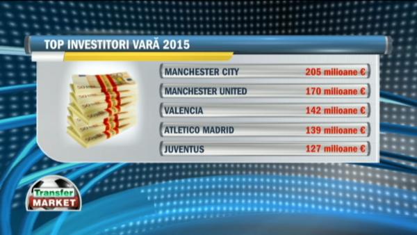 Record istoric stabilit de cluburile din Anglia in aceasta vara: 1.2 miliarde euro pe transferuri. TOPUL celor mai scumpe mutari