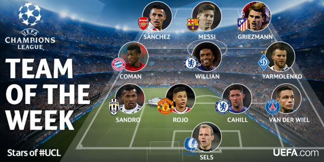 Messi, direct in echipa ideala a Ligii, dupa doua luni de absenta. Suarez si Ronaldo, lasati pe dinafara. Cum arata primul 11 al etapei din UCL