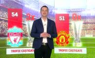 SPECIAL | Marile diferente intre Manchester United si Liverpool inaintea SUPER DERBYULUI din Europa League, joi, 22:00 la ProTV