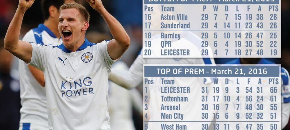 Ia Petrolul titlul sezonul viitor? :) Acum FIX un an, Leicester era pe ultimul loc in Premier League!