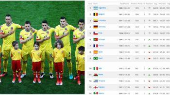 FIFA a publicat noul TOP mondial, dupa EURO si Copa America: Portugalia si Franta nu prind primele 5 locuri. Pe ce pozitie a ajuns Romania