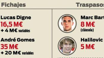 Transferuri de 104 milioane de euro la Barcelona in aceasta vara! Cum arata lista mutarilor de pe Camp Nou