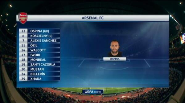 Arsenal 2-0 Basel! Vezi REZUMAT!