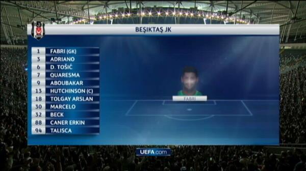 Bestiktas 1-1 Dinamo Kiev. Vezi REZUMAT
