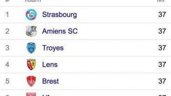 Inaintea etapei de aseara, 6 echipe aveau sanse la promovarea in Ligue 1. Deznodamantul a fost absolut uluitor, cu gol in minutul 90+6