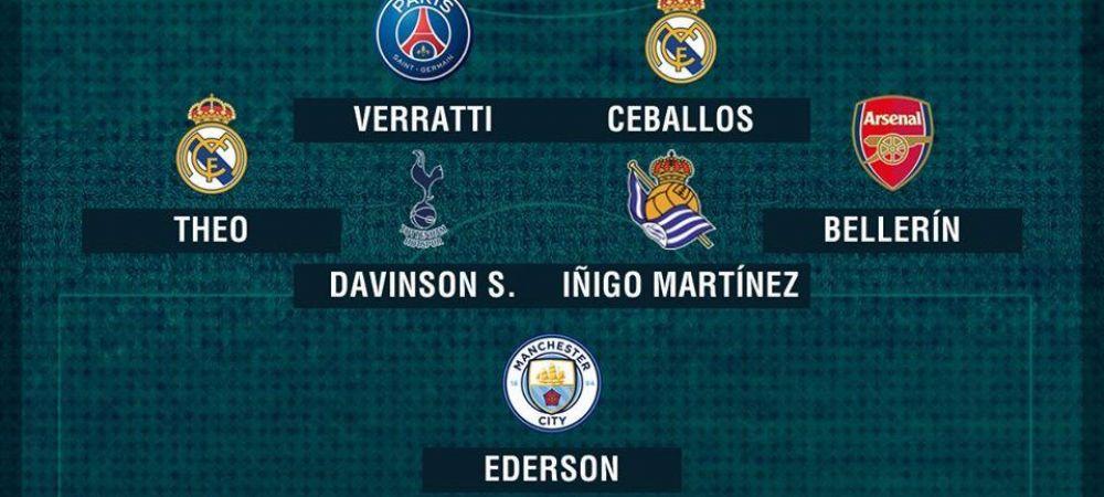 """Cum arata primul """"11"""" al transferurilor ratate de Barcelona in aceasta vara. Atacul este impresionant :)) FOTO"""