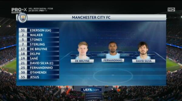 Manchester City 2-1 Napoli. REZUMAT