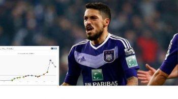TEAPA URIASA pentru Anderlecht! Cota lui Stanciu s-a prabusit! Cu cat va fi vandut mijlocasul cumparat cu 10 milioane de la Becali
