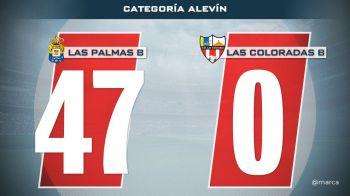 Partida care a starnit INDIGNARE in Spania: Las Palmas a castigat cu 47-0 un meci la juniori! Marca, reactie dura dupa rezultat