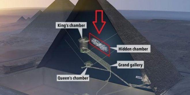 Descoperire incredibila in Marea Piramida! Ce se afla in camera secreta