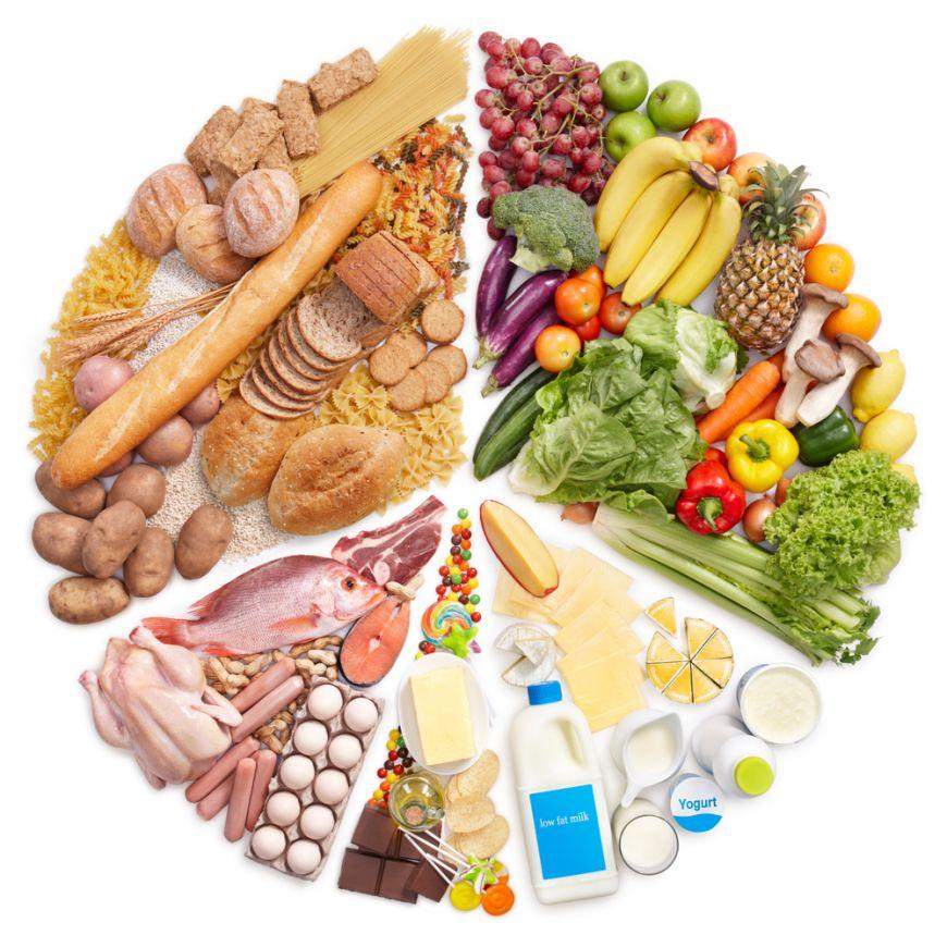 Metode noi de dat kilogramele jos. 4 diete de urmarit in 2013