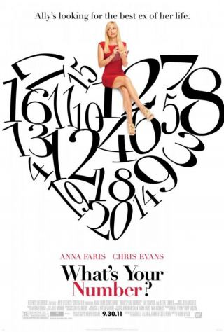 What rsquo;s your number? Raspunsul unei cosmo-girl
