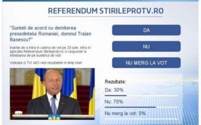 35.000 de oameni au votat deja! Esti de acord cu demiterea lui Basescu? Intra AICI si voteaza ACUM in aplicatia Referendum Stir