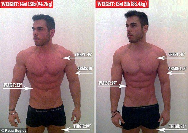 slabire 40 kg)
