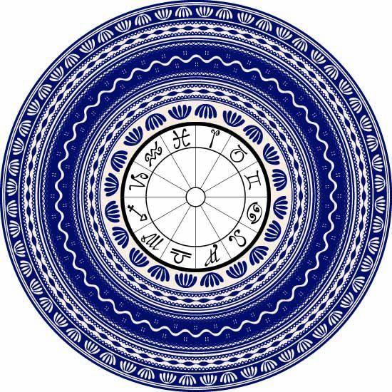 Zodiacul romanesc nou