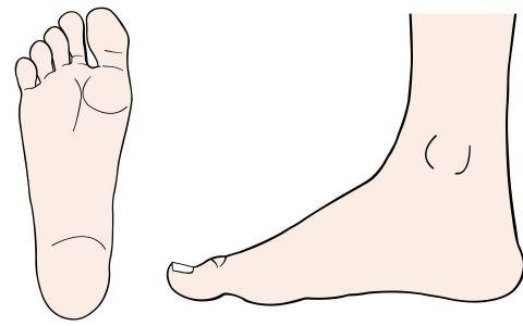 Ce spune forma picioarelor despre personalitatea ta? La ce trebuie sa fii atenta cand te uiti la picioarele cuiva