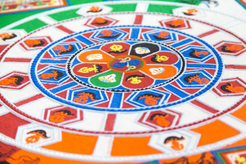 Testul tibetan care iti dezvaluie personalitatea. Raspunzi la 3 intrebari si afli totul despre tine