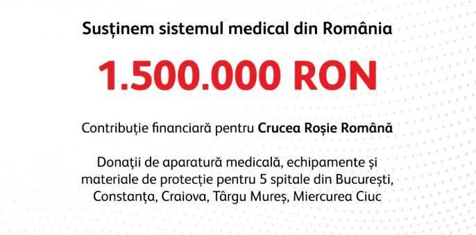 HEINEKEN România donează 250.000 RON către Crucea Roșie Română în contextul pandemiei provocate de coronavirus