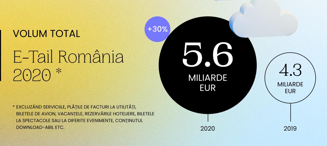 câștiga 100 de euro pe oră online