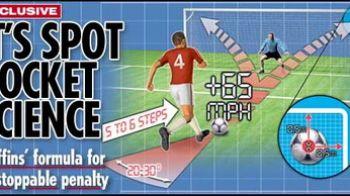 Terry si Beckham mai au o sansa! S-a gasit formula matematica pentru penalty-ul perfect!