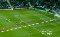 FIFA a decis: Golul lui C. Ronaldo cu Porto, ales cel mai frumos din 2009!Vezi bomba lui Ronaldo:
