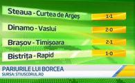 Borcea, noul ORACOL din Liga 1: Steaua se incurca acasa cu Inter!