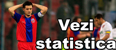 Istoria se repeta? Doi ani fara titlu, 7 meciuri la rand fara victorie pentru Steaua!