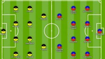 O victorie care sa-l tina pe Piturca la Steaua! Fa aici echipa Stelei cu Brasov!