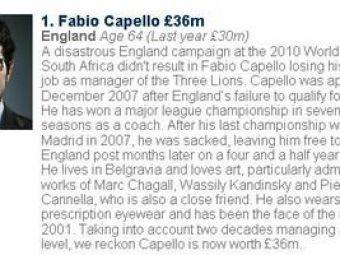 Fabio Capello este cel mai bogat antrenor din Anglia! Vezi TOP 10!