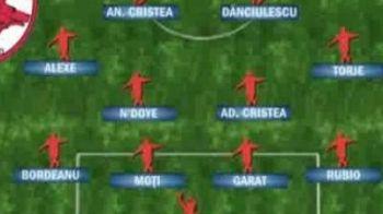 Cod ROSU! Andrei Cristea joaca cu Steaua, Brandan rezerva! Vezi cum ar putea arata acum echipele la derby
