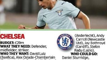 Daily Mail: Radu Stefan, tinta lui Chelsea in aceasta iarna!