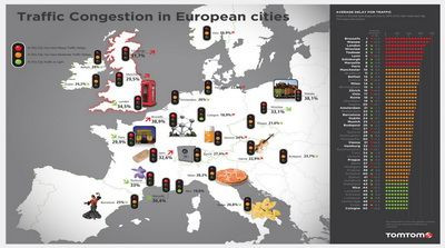 Culmea culmilor! Bucuresti nu esteprintre cele mai aglomerate 50 de orase europene!