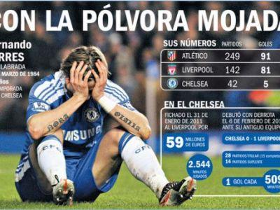 S-a facut un an de la cea mai PROASTA afacere vazuta in fotbal: cum s-au cheltuit 59 mil euro pe un jucator intrat in MOARTE CLINICA
