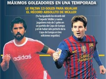 Ce face el e deja INUMAN: Messi se pregateste de un NOU RECORD. Ce se va intampla daca mai da 13 goluri anul asta