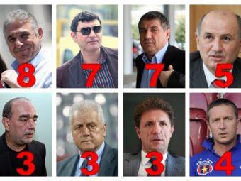 Cele 12 transferuri care au luat MILIOANE de la stat. Borcea, Meme, Copos si fratii Becali, ani grei de inchisoare! Ce suma URIASA trebuie recuperata