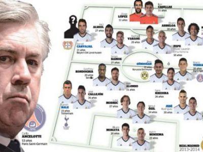 """""""Fa ce zice popa, nu ce face popa!"""" Ancelotti i-a socat pe jucatorii lui Real Madrid de la primele antrenamente! Vezi ce OBICEI INCREDIBIL are:"""