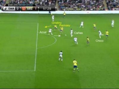 Tiki Taka s-a mutat la Londra! Wenger a TRANSFORMAT Arsenal intr-o masina de pase; Ozil este BRILIANTUL echipei! Vezi super reusita din meciul cu Swansea: