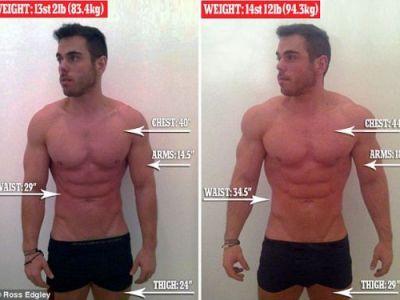 INCREDIBIL! A slabit 12 kilograme in 24 de ore, apoi le-a pus la loc intr-o singura zi! SECRETUL e foarte simplu:
