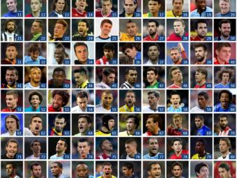 Top 100 fotbalisti in 2013! O noua batalie intre Messi si Ronaldo pentru primul loc! Guardian a ales castigatorul: