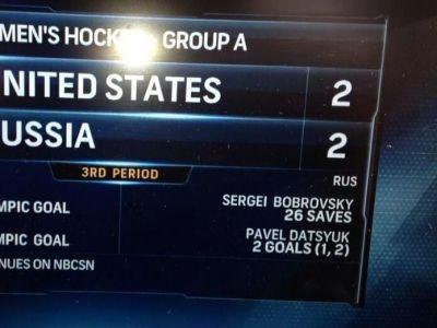 Gafa uriasa la Soci 2014.Ce a aparut pe ecran in locul steagurilor Americii si Rusiei