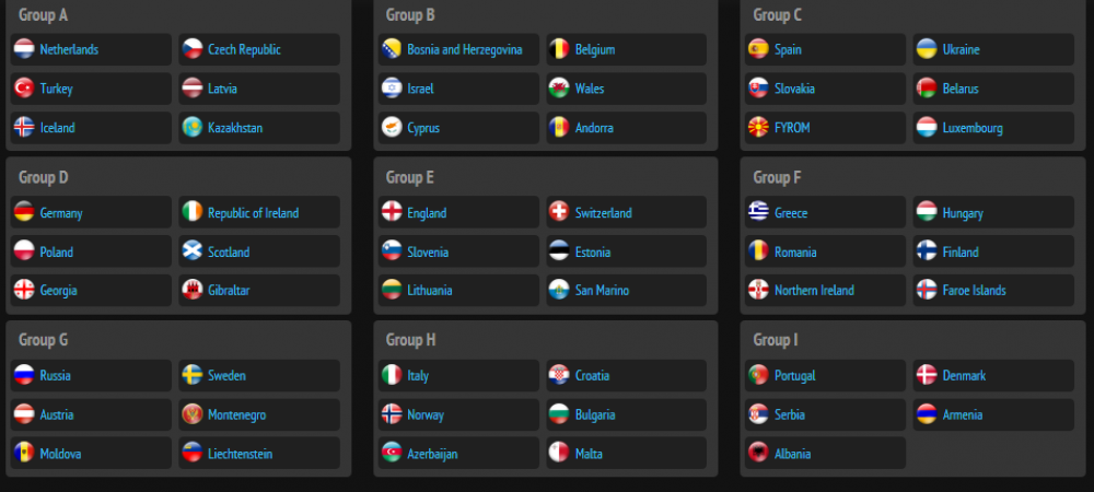 Je m'apelle Calificare! Am picat in cea mai usoara grupa: Grecia, Ungaria, Finlanda, Irlanda de Nord si Feroe! Cum arata grupele pentru Euro: